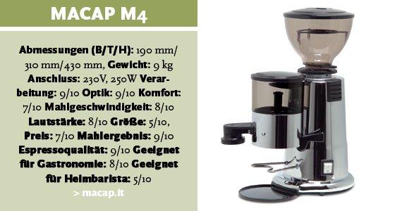 Macap M4