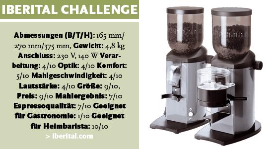 iberital-challenge